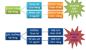 ky-nang-ban-hang